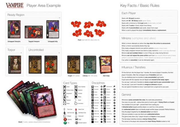 vtes-new-player-guide-a4-page-2